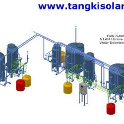 Water Deionizing System